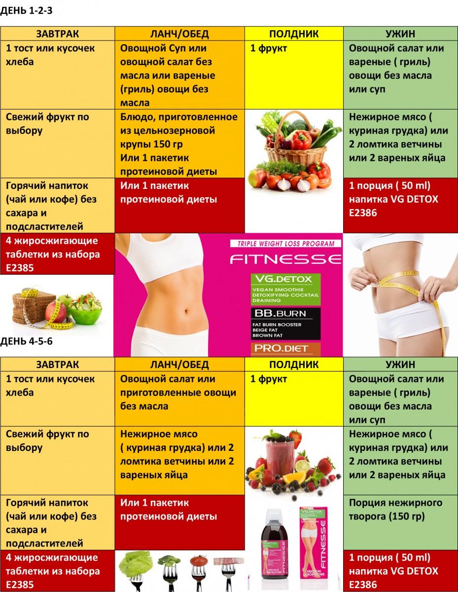 Эффективная жиросжигающая диета